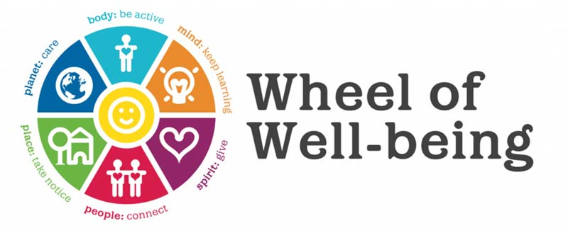 Wheel of Well-Being